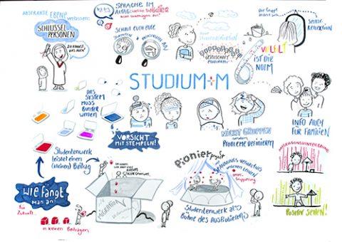 Grafik Recording zum Thema Studieren mit Migrationshintergrund